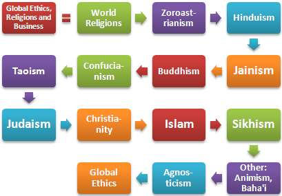 cross cultural management plan 2 Hofstede's cultural dimensions but he's also nervous about making cross-cultural faux pas and the way that performance management can be best realized.