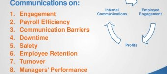 Internal Communication and Business performance