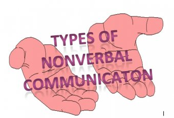 Different Types of nonverbal communication