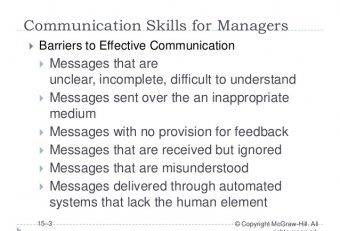 Effective business communication in organisations PDF