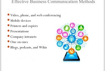 Effective business communication Methods
