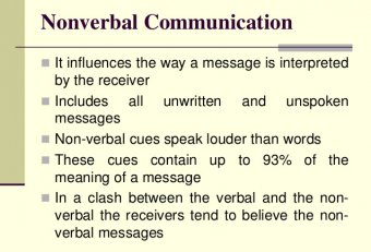 Images of nonverbal communication