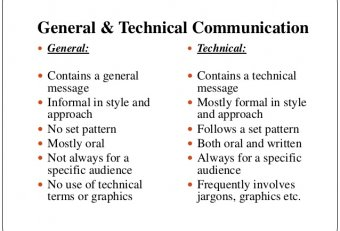Informal Business Technical Communication