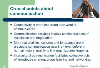 Intercultural business communication activities