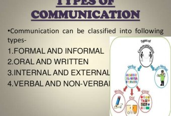 Internal Business Communication types