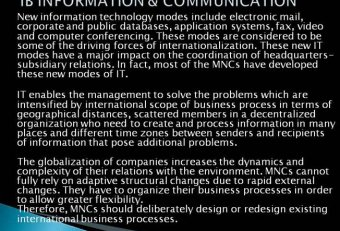 International Business information and Communication