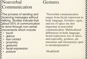 Study of nonverbal communication