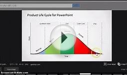 Business Studies GCSE-Product Life Cycle-2016 AQA/Edexcel