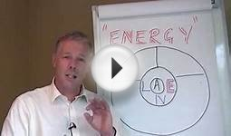 Communication skills part 10: Our energy the role of