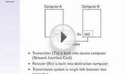 Data Communications and Networks (ITS323, Lecture 2, 2014)