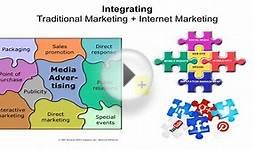 Effective Integrated Marketing Communication
