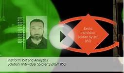 Exelis Night Vision and Communications Solutions