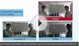 RICOH Unified Communication System P3500