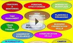 Soft Skills Training & Soft Skill PPT Resource Material